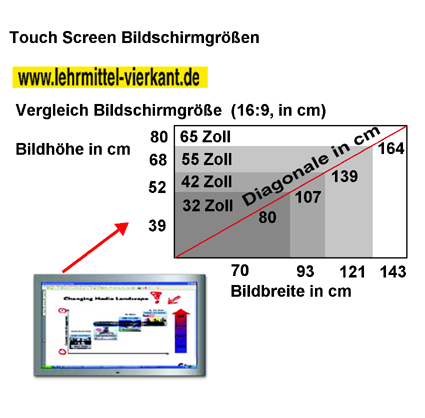 touch screen touchscreen touch monitor touch screen. Black Bedroom Furniture Sets. Home Design Ideas