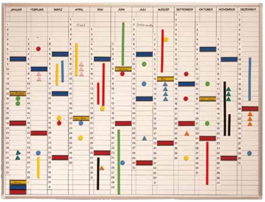 Jahresplantafel, Plantafel mit Jahreskalender, Plantafeln zur ...