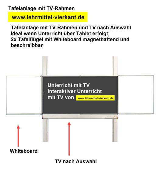 Tv Schultafel Schultafel Mit Apple Tv Tv Schultafel Mit