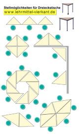 Dreieckstisch Vollkernplatte 90x90x126 cm mit 3x Gleiter