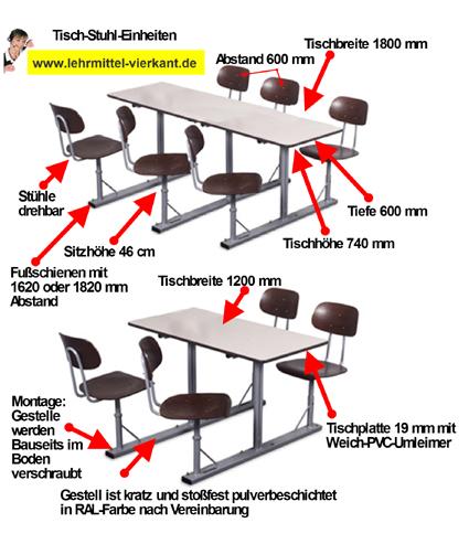 Für Tisch Tisch Schulen Schulen SitzkombinationenSitzkombinationen SitzkombinationenSitzkombinationen SitzkombinationenSitzkombinationen Und Für Tisch Und HE9D2IYW