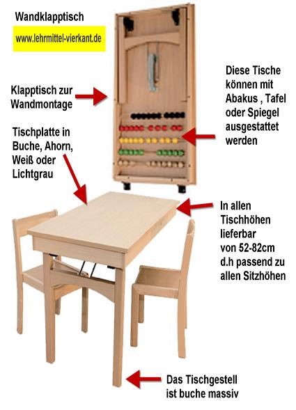 Wandklapptisch, Wandklapptische, Tische zur Wandmontage ...